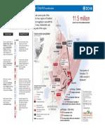 Somalia Drought Map 210711