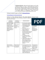 Nursing Care Plans for Delusional Disorder