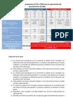 Comparación Propuestas FAC y PSOE para la organización del Ayuntamiento de Gijón