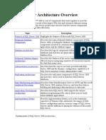 6914586 SQL Server Architecture Overview