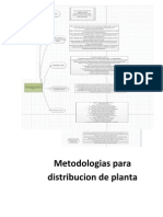 Metodologias Para Distribucion de Planta