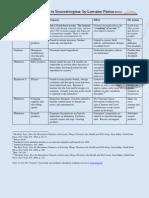 Page Xenoestrogen