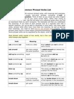 Common Phrasal Verbs List