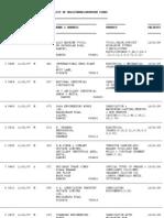 List of Vendors