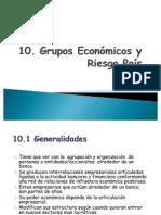 Grupos economicos y Riesgo Pais