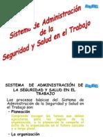 Presentación SASST Univ Internacional