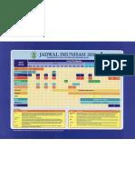 Jadwal Imunisasi 2010 - IDAI