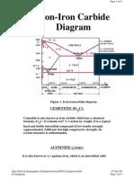 Iron Iron Carbide Phase Diagram