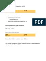 A Study on Dubai and IGI Airport