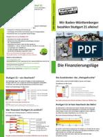 IO_Finanzierungsflyer