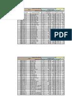 Tax Format
