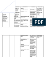 Nursing Care Plan-1