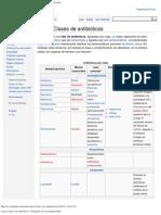 Anexo_Clases de antibióticos - Wikipedia, la enciclopedia libre