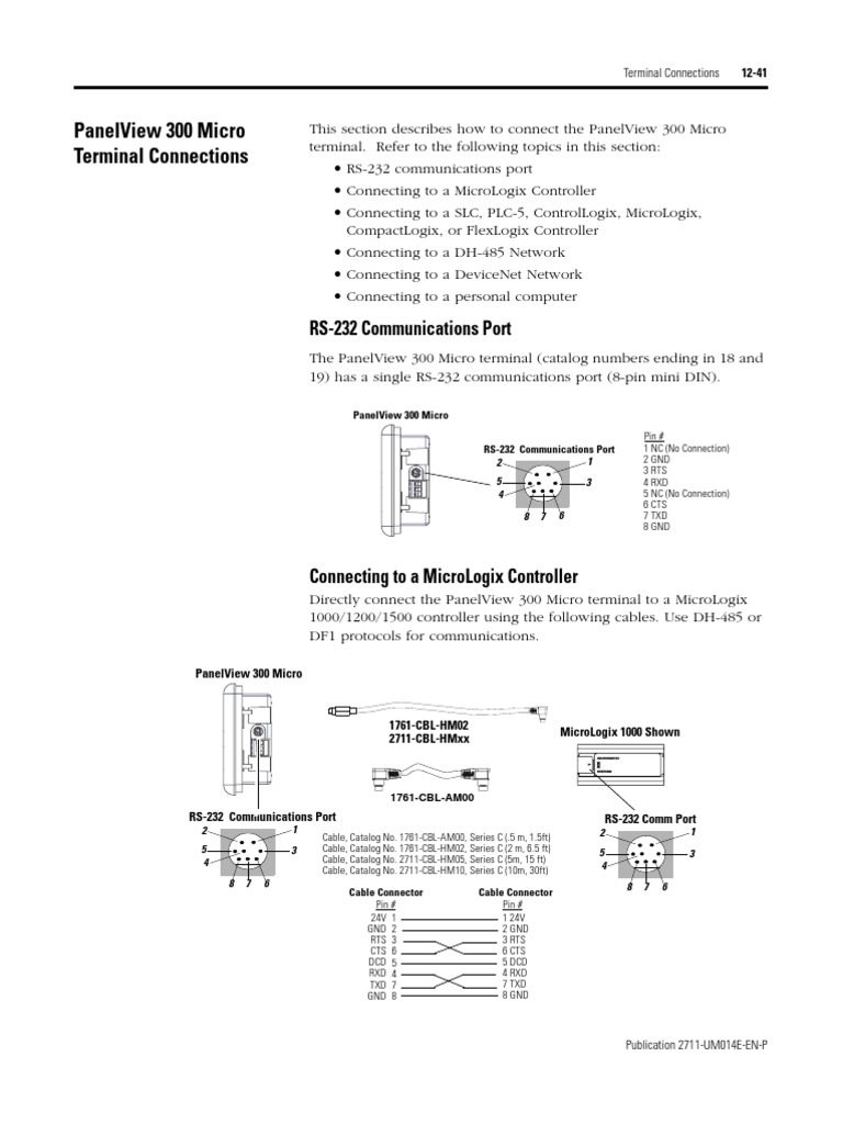 Wonderful Micrologix 1000 Programming Ideas Mirror Wire Diagram Ford ...