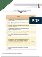 Anexo Estadistico 2008 Quinto Informe de Gobierno, Gobernador Eduardo Bours.