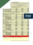 IAC Chittur - Receipt Reconcilitation Template