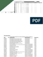Plan Anual de Contrataciones-2011