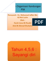 Pemetaan Organisasi Kandungan PSK