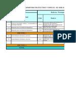 Pesupuesto Final Ecorec Restructurado 16 de Mayo