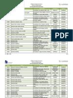 Códigos de Agrupamentos e Escolas não Agrupadas 2011_2012_22-07-2011