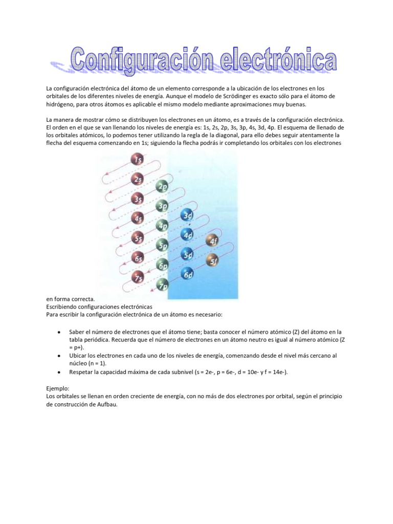 Configuracin electrnica 1536682699v1 urtaz Image collections