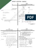 Perbandingan Komponen Lentur+Aksial (Kolom) ASD Dan LRFD