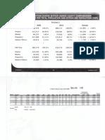 Pct 2 Data SG Map