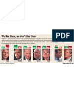 candidate chart