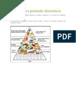 La nueva pirámide alimenticia
