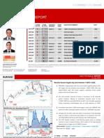 2011 07 21 Migbank Daily Technical Analysis Report+