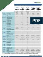 DFL-200_210_800_1600_2500 Product Matrix V1.2