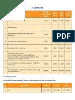 DCE Fee Structure Btech Mtech Phd