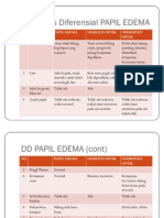 Diagnosis Diferensial Papil Edema