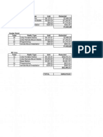 Linn County Ambulance Spreadsheet