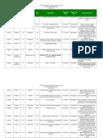 NCCC Deployment Report 7-25-11