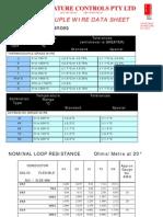 Calibration Tolerances