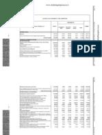Tabelle legge obbiettivo 2009