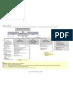 Receita Federal Comercio Internacional Gilberto Milani Aula1!31!08-09 Parte2 Finalizado Ead