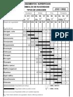 ISO 1302 SÍMBOLOGIA PARA USINAGEM - ISO 1302
