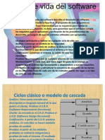 Ciclo de Vida Software p