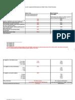 Służba Celna a SG-porównanie