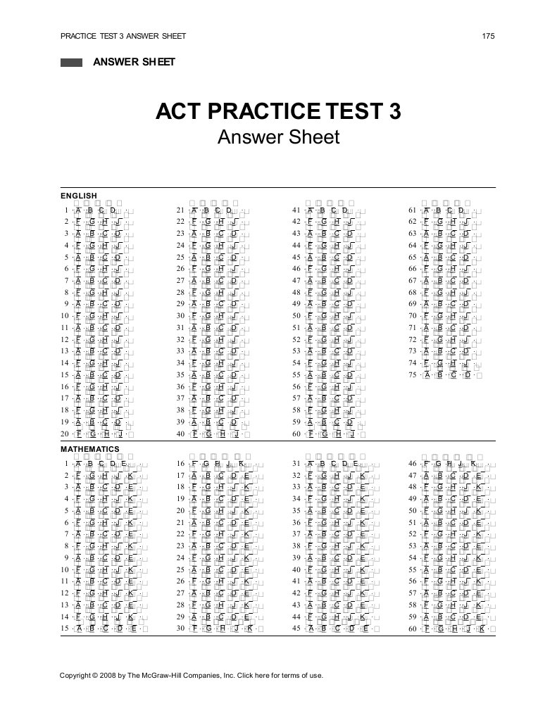 Pages From 10 ACT Practice Tests | Intellectual Property Law