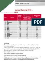 20110721 Sponsor Globe F1 Global Efficiency Ranking 2010 ENG (1)