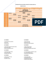 Schedule Lab