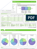 KPIs for Marketing Reference Card NuRevenue