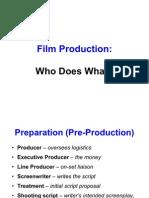 f125LectureProductionForm