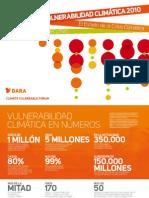 Monitor de Vulnerabilidad Climática 2010