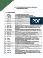 Bibliografie Pentru Autorizarea Dirigintilor de Santier - Reglementari Tehnice