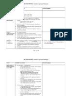 PEF Contract Summary