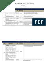 Planos de Acção de Melhoria a Implementar- Ano Lectivo 2010-2011